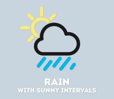 British Weather Forecast Translation